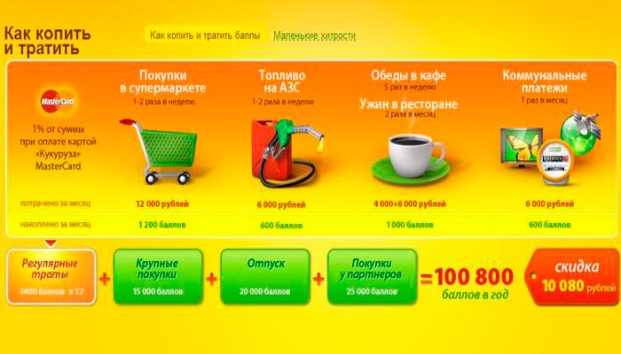 Как активировать Кукурузу