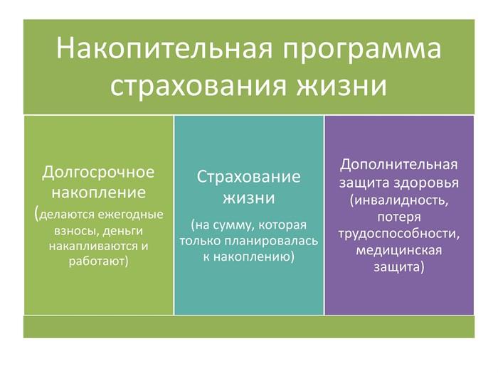 Таблица НСЖ
