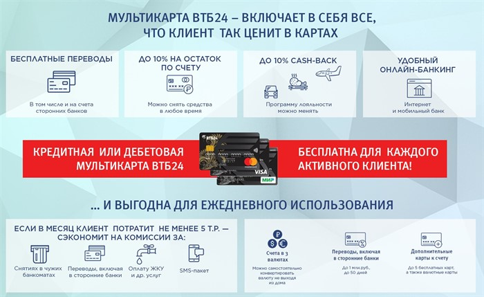 Сайт ВТБ4