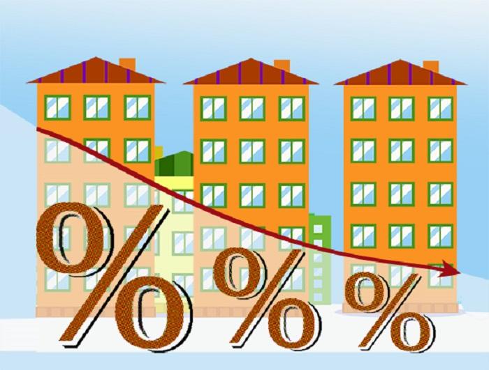 Субсидирование процентной ставки