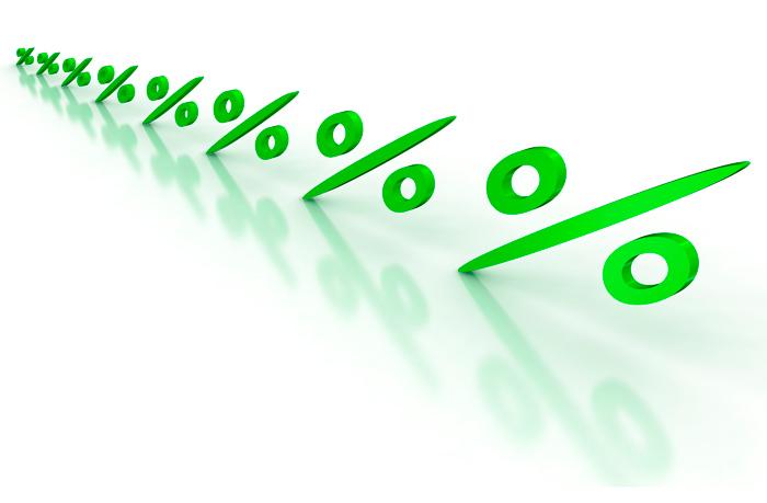 Рассчет процентов по кредитам