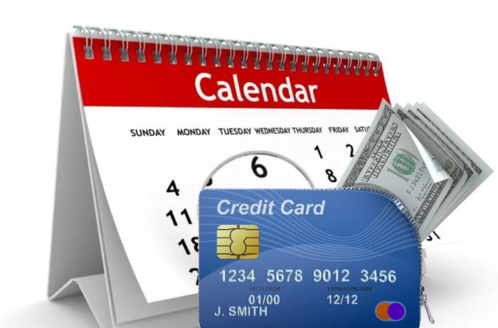 Статусы кредитных карт