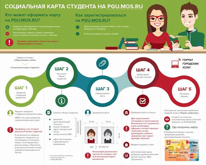 Социальная карта школьника