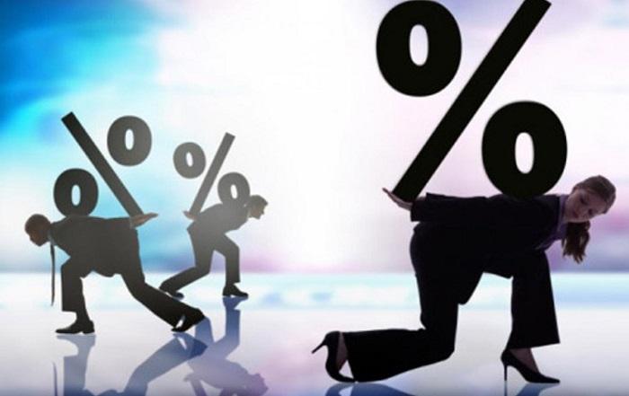 Формула сложных процентов для расчета ставки по кредиту