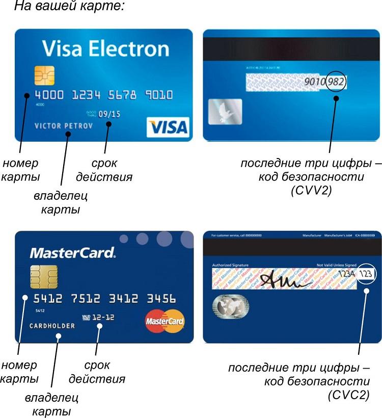 Узнать владельца карты Сбербанка по номеру карты