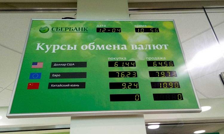 Продажа валюты Сбербанк