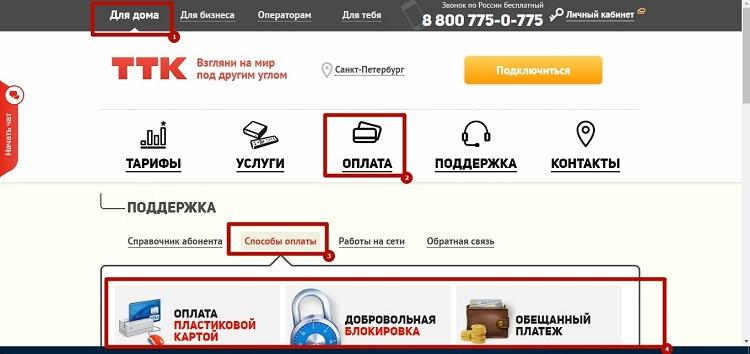 Оплата ТТК банковской картой через интернет