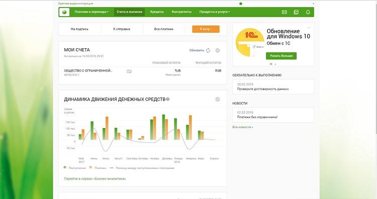 Сбербанк Бизнес онлайн 9443