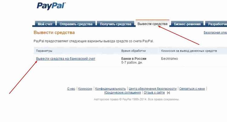 Снятие средств с баланса Paypal