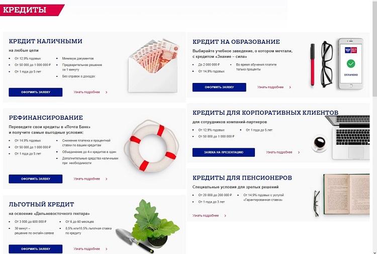 Взять кредит в Почта банке по онлайн заявке
